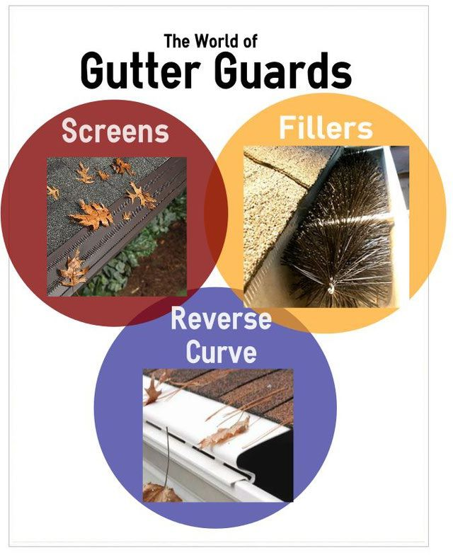 gutter guards proud to have got these put in before autumn crossing things off - Gutter Guard Reviews