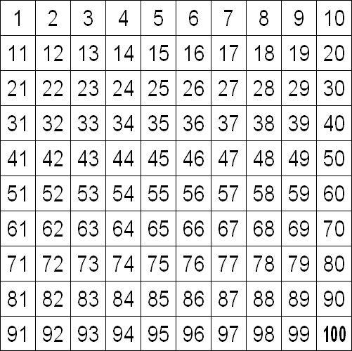 Mathematik | Römische Zahlen | lernen & üben | Online-Übungen, Arbeitsblätter, Rätsel, Quiz, Tests, Puzzles, Aufgaben, Lernposter, Kopiervorlagen, Unterrichtsmaterial, Lehrmittel