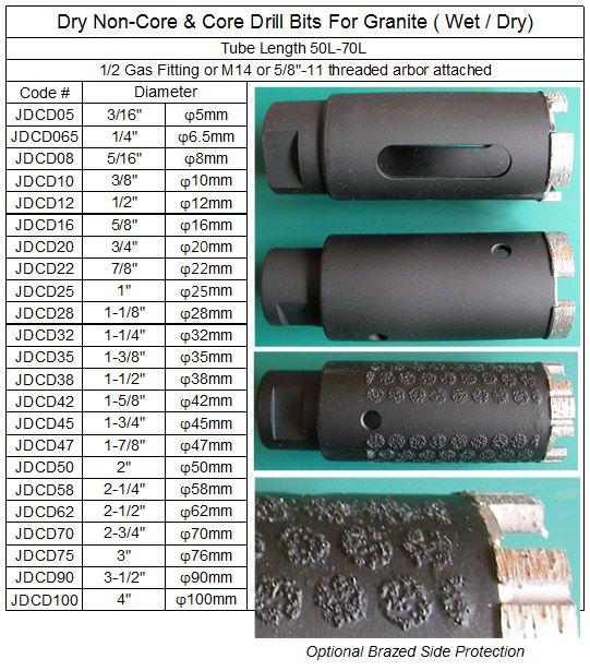 Dry Non-Core & Core Drill Bits made by RM Tech Korea (StoneTools Korea®) provides the highest quality. http://www.stonetools.co.kr/core_drill_non_core_drill.htm