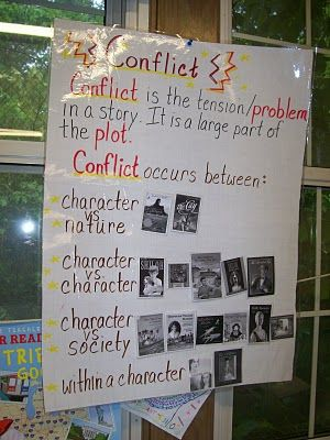 conflict or problem in the story- what type?  Could be used for a writing lesson too.