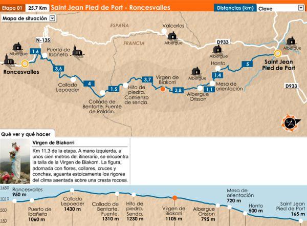 SJPDP | Il Cammino di Santiago