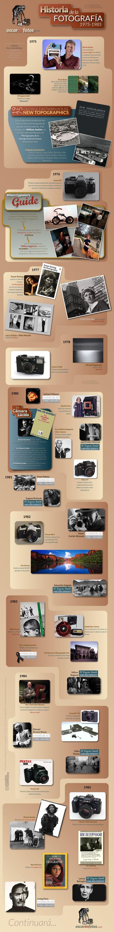 Historia de la fotografía, 1975-1985 | Oscar en Fotos