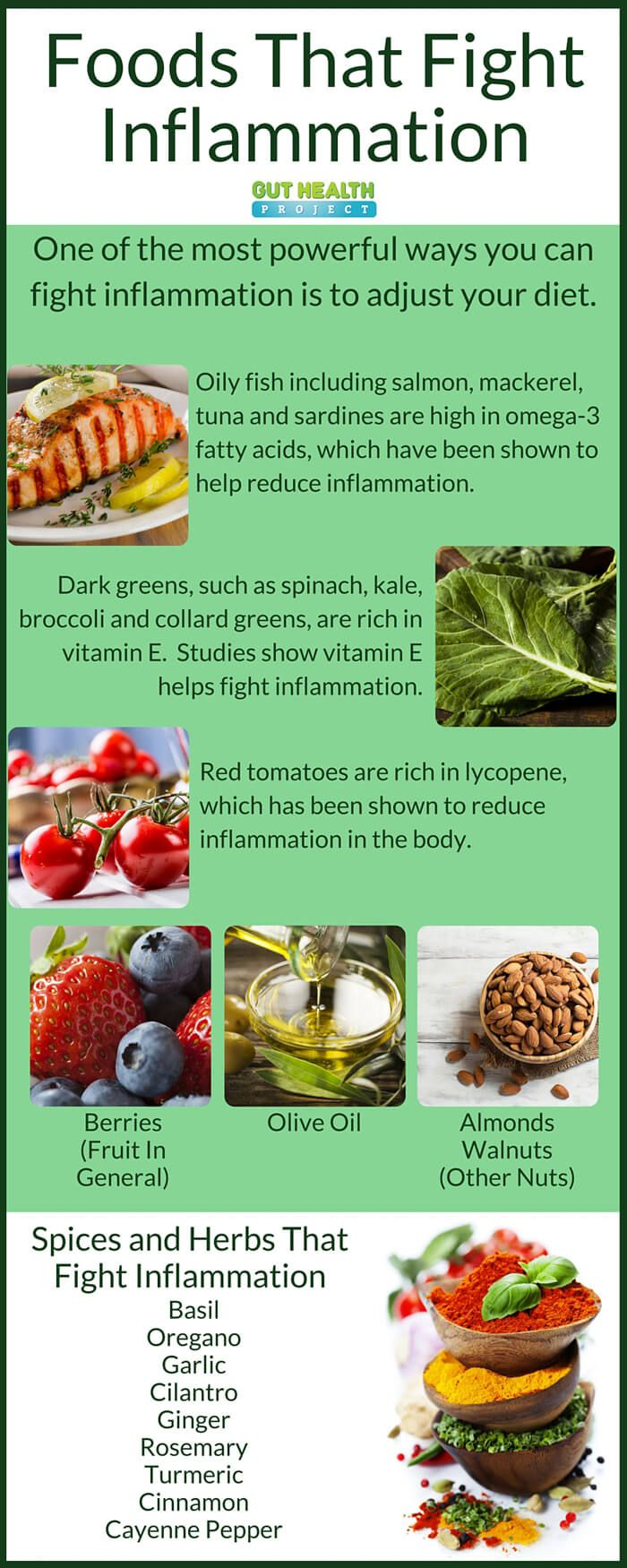 The Danger Of Chronic Inflammation (and How To Fight It)