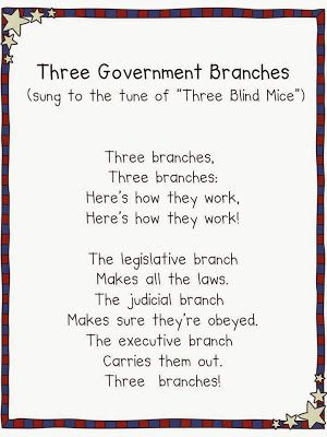 I'd use to teach Gov structure when teaching about the United States.