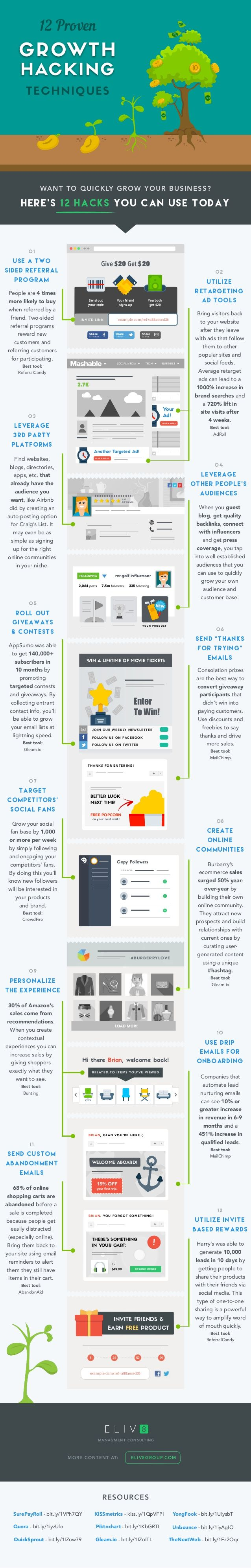 What Are 12 Proven Growth Hacking Tactics For Startups And Business? #infographic