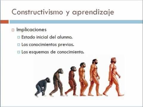 enfoque constructivista.wmv - YouTube