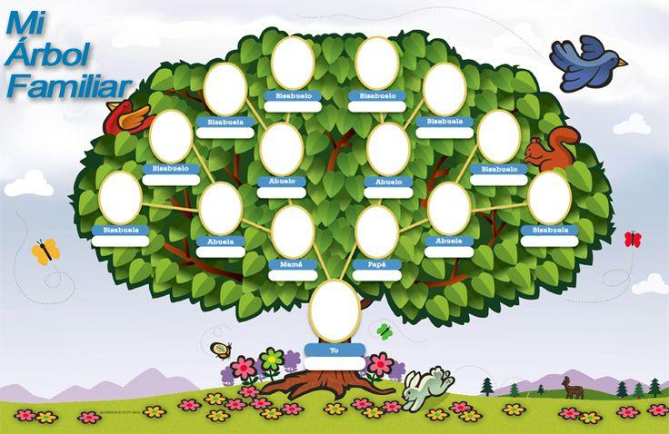 Menta Más Chocolate - RECURSOS PARA EDUCACIÓN INFANTIL: Actividad: ÁRBOL GENEALÓGICO
