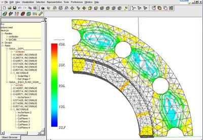 computational fluid mechanics and heat transfer solution manual pdf