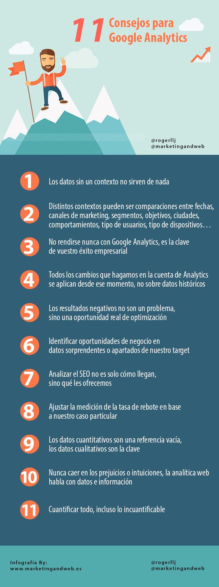 11 consejos para Google Analytics #infografia #infographic #marketing