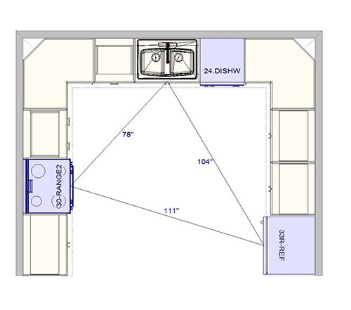 Kitchen Layout Templates Free: 17 Best Images About Kitchen On Pinterest