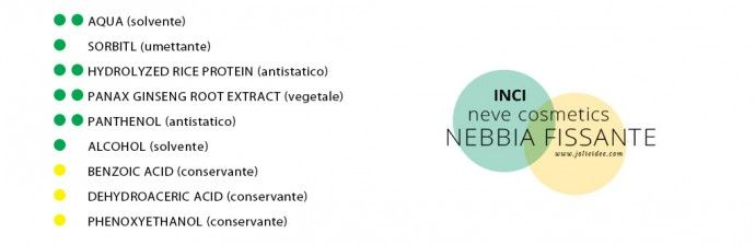 Nebbia Fissante Neve Cosmetics - Review e INCI