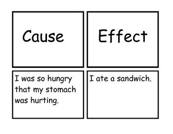 Students gain a clear understanding of cause and effectas they sort and match simple real world events and will Recognize cause & effect relationships. The students can  then write each pair in a sentence for extra reinforcement of the cause and effect relationship as well as compound sentences and conjunctions!