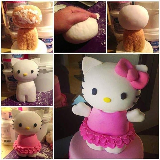 Hello Kitty Icing Cake Design : Best 25+ Hello kitty cake design ideas on Pinterest ...