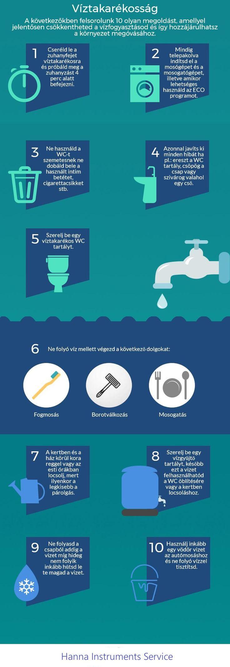 A környezet megóvása érdekében manapság már igen fontos a víztakarékosság is. Hisz mind tudjuk, hogy a Föld édesvíz készletei nem végtelenek és felelősen kell velük gazdálkodnunk. Ezért össze szedtünk 10 tippet hogyan tudsz Te is egy kicsit takarékosabban bánni a vízzel.