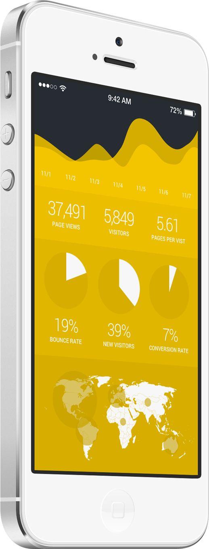 budget app by Baz Deas