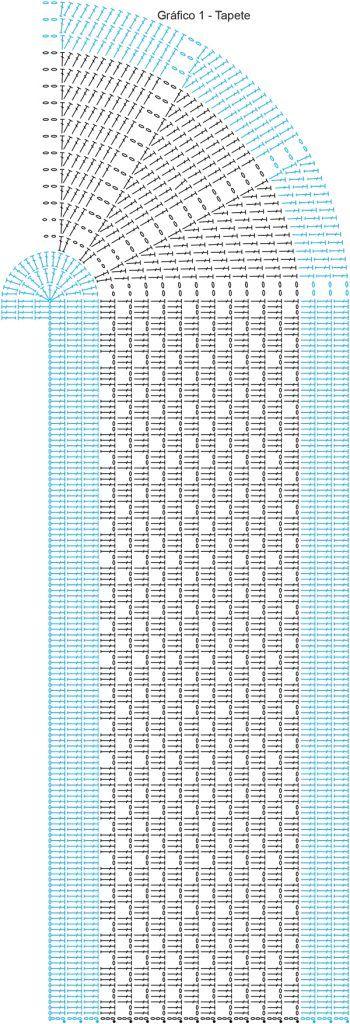 Material Utilizado: 2 novelos de Barroco MaxColor na cor: 8001 (Branco). 2 novelos de Barroco Multicolor na cor: 9184 (Sereia). Agulha Círculo para crochê 4,00 mm. Veja outras receitas sobre Tapete de Crochê que vão te inspirar ainda mais. Tamanho: 152 x 74 cm. Execução Tapete: com o