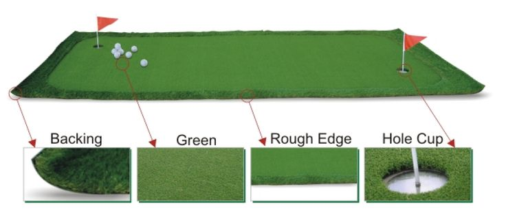 Ever wanted to have your own personal putting green, but didn't want to deal with the hassle of an installation? Purchase Green hears your concerns and has come up with a product that is perfect for you. Purchase Green's Portable Putting Green is designed for the passionate golfer that wants to have a practice green …