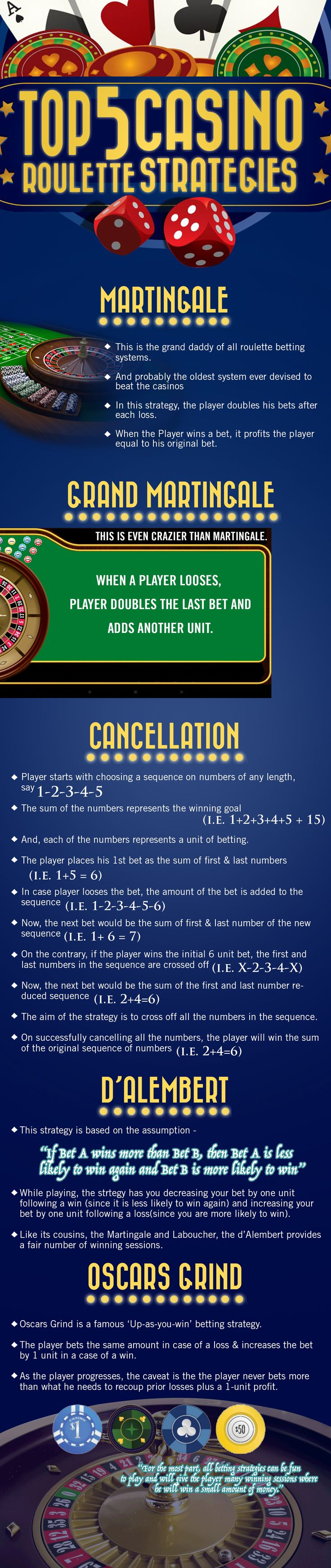 casino roulette game tips