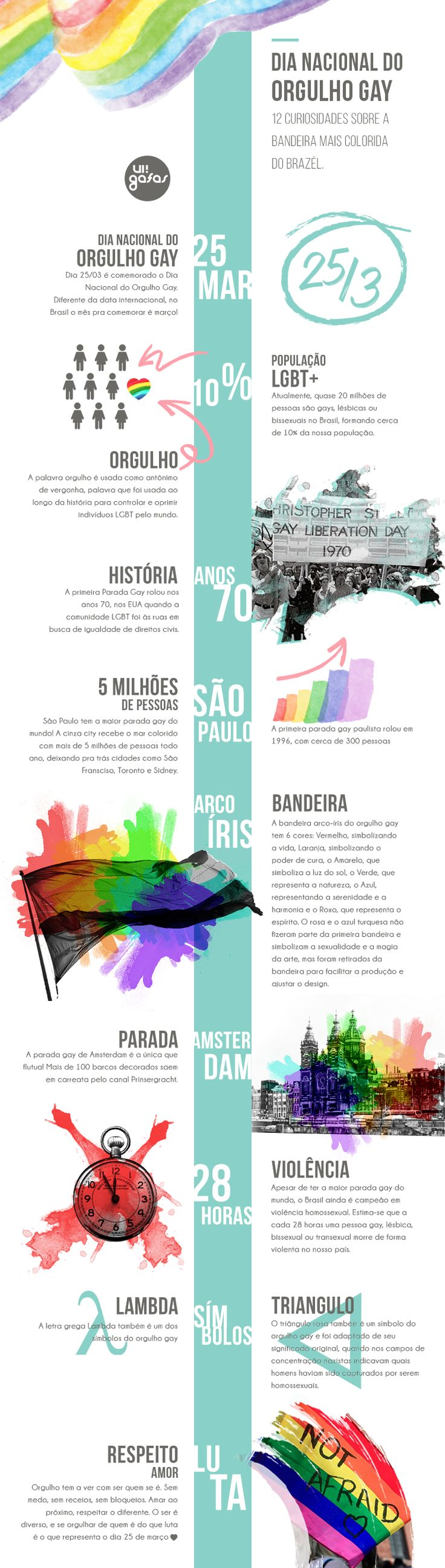 "E-mail ""Dia Nacional do Orgulho Gay""  Design: Carolina Dantas"