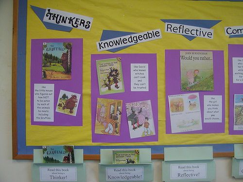 PYP Attitudes and IB Learner Profile with Literature