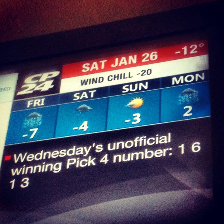 My Birthday Temperature in Toronto, Canada