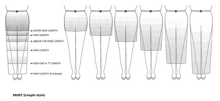 different skirt lengths
