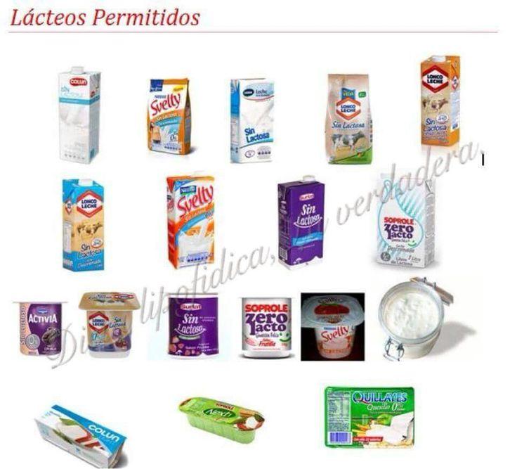 Los lactoes permitidos: todos SIN LACTOSA Y DESCREMADOS a exepcion de los quesillos que si,deben ser DESCREMADOS.