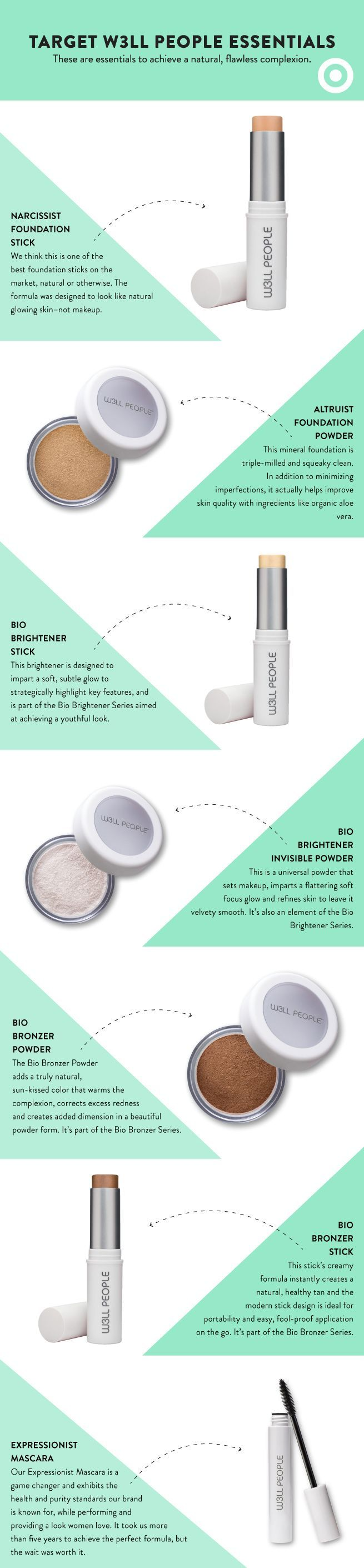 Target is partnering with natural, organic makeup brand ...