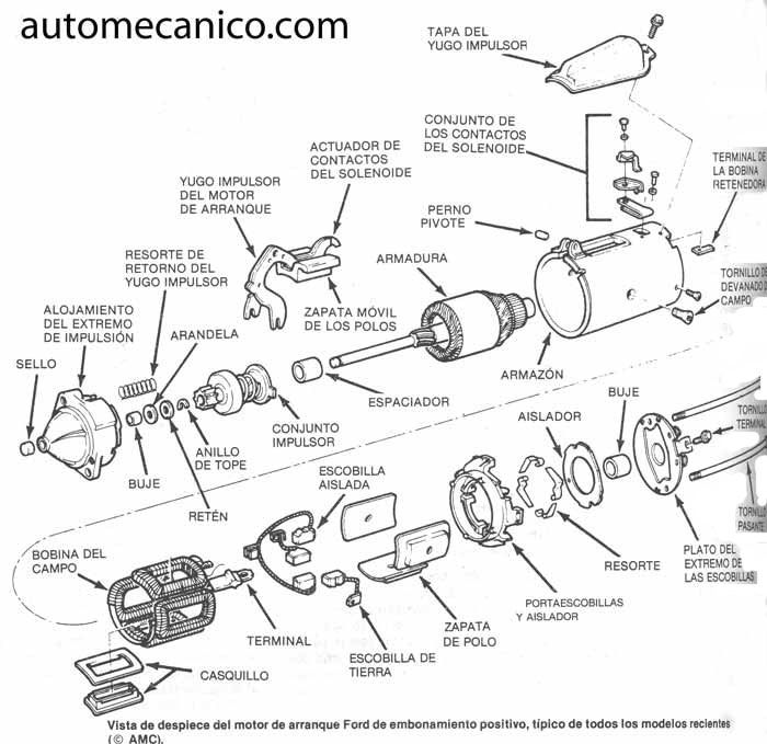 arrancador Ford tipico