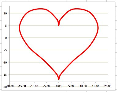 A+parametric+heart+…+with+love