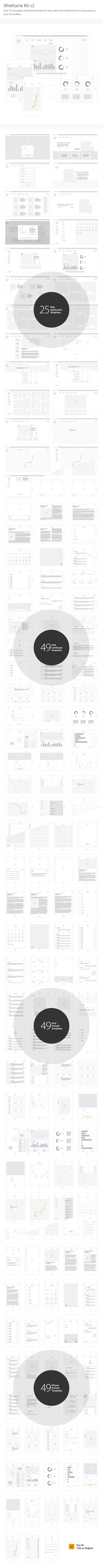 WIREFRAME KIT V2 by CreativeDash Design Studio