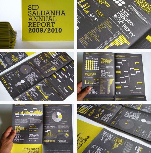 Sid Saldanha | Personal Annual Report 09/10 by Sid Saldanha, via Behance