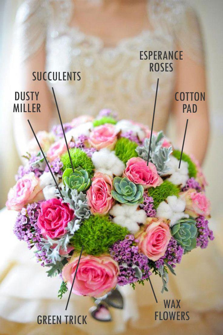 149 best bouquet images on pinterest bridal bouquets floral floral bouquet recipes by theme part 2 izmirmasajfo