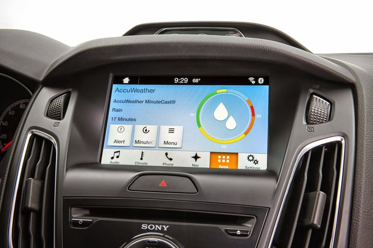 Accuweather Minutecast For Ford Sync Offers Hyper Local Weather