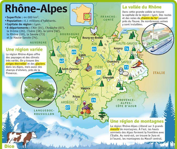 Fiche exposés : Rhône-Alpes
