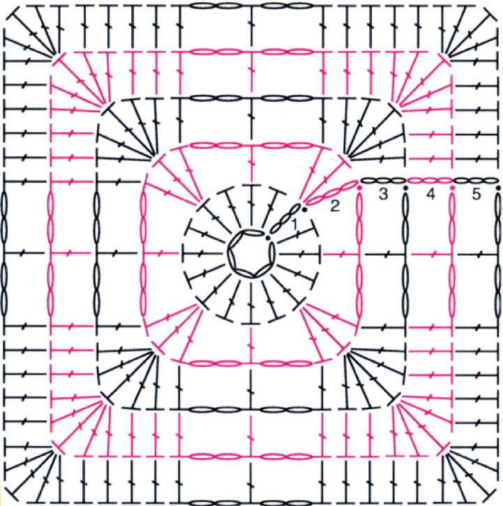 Quero lhes passar estes gráficos de crochê para fazer quadrados; eles são uma verdadeira fofura, e você poderá criar milhares de trabalhos com eles. Você pode fazer desde mantas até bolsas ou pantuflas. Inclusive já vi muita gente fazendo colares, pulseiras e blusas. Os quadrados de crochê são um básico para toda mulher que faz crochê.