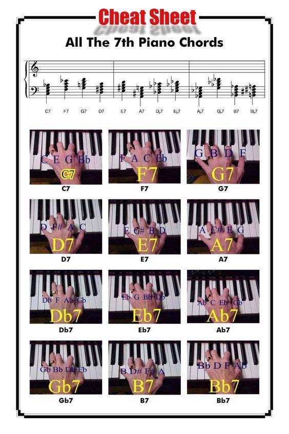 chords on a piano | C7 F7 G7 D7 E7 A7 Db7 Eb7 Ab7 Gb7 B7 Bb7
