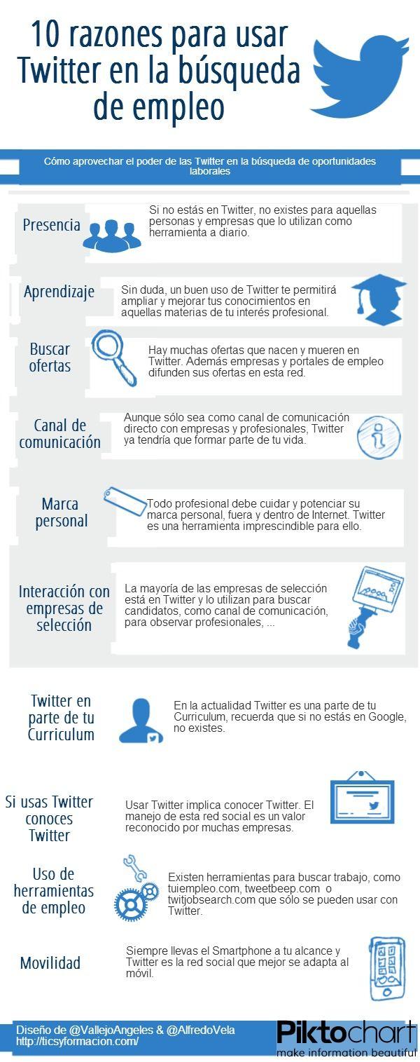 10 razones para usar Twitter en la búsqueda de empleo #infografia