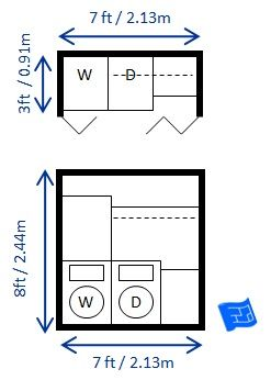 Laundry room dimensions for larger appliances(US / Canada) - This is a 3 unit wide laundry closet which could also be used in a transitional laundry space.  The dotted line indicates a drying bar.  There's good space for storage, drying and folding. Click through to website for more on laundry design and home design in general.