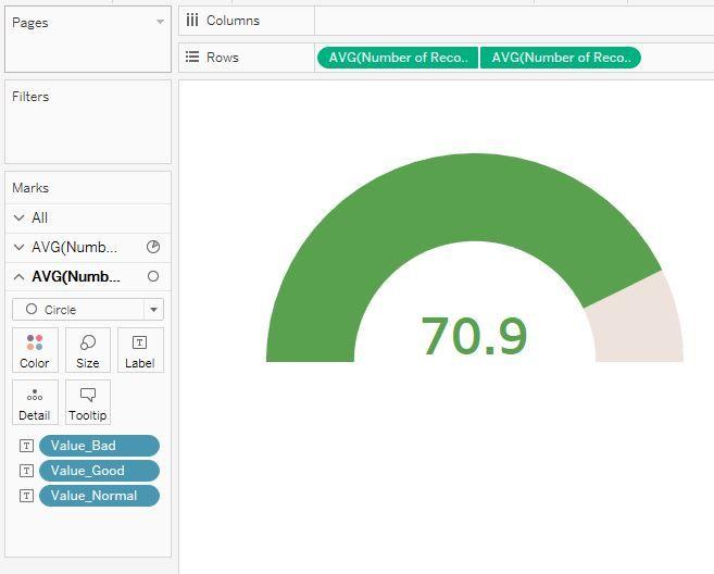 creating nps gauges in tableau