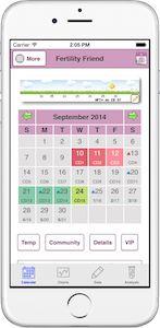 Fertility Friend – Fertility Tracking, Ovulation Calendar and Fertility Chart   – Knowhen Fertility Devices