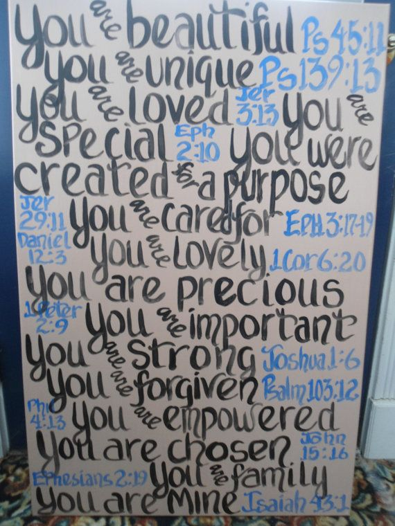 Scripture Verses Canvas Art Christian Decor Inspirational Wall Art Who I am in Christ