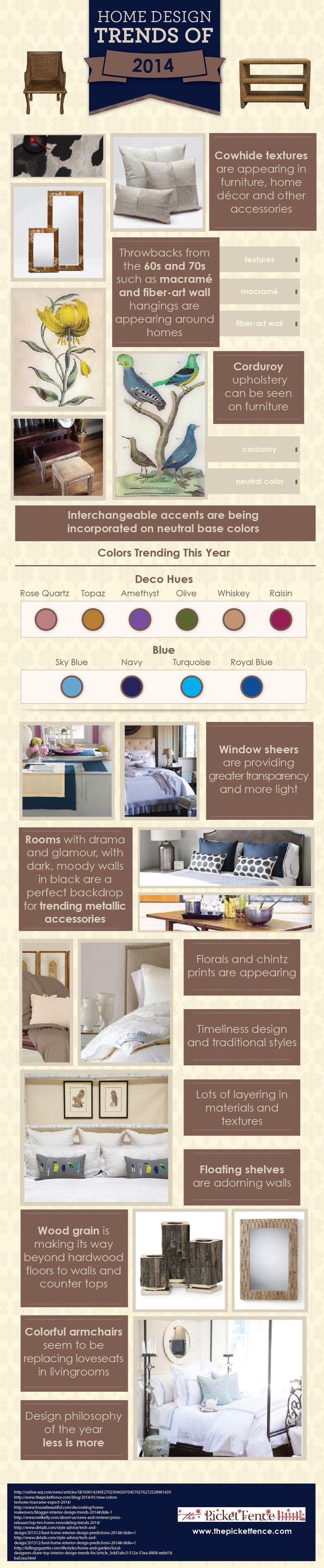 11 best Infographics images on Pinterest