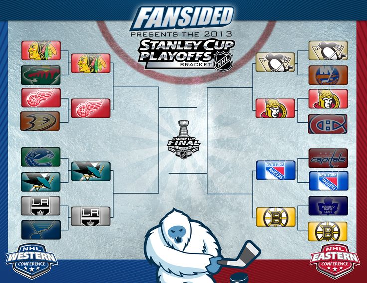stanley cup finals 2013   2013 NHL Stanley Cup Playoffs Bracket: Round Two - FanSided - Sports ...