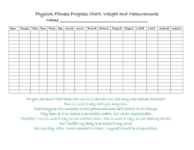 Personal Fitness Merit Badge - 2020 Changes