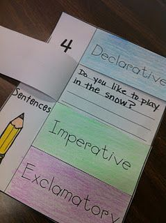 4 Types of Sentences flip book. Could alter to meet 2nd grade