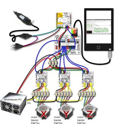 Txapuzas electrónicas: Txapu-CNC: Hardware