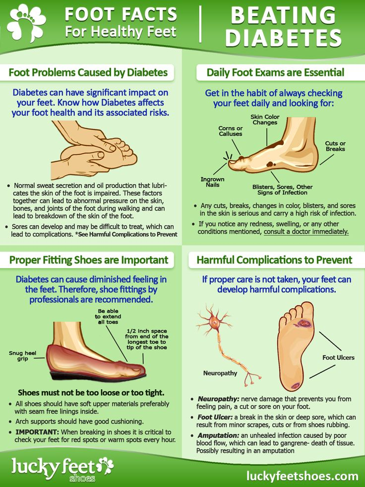 Foot Facts For Healty Feet -8057