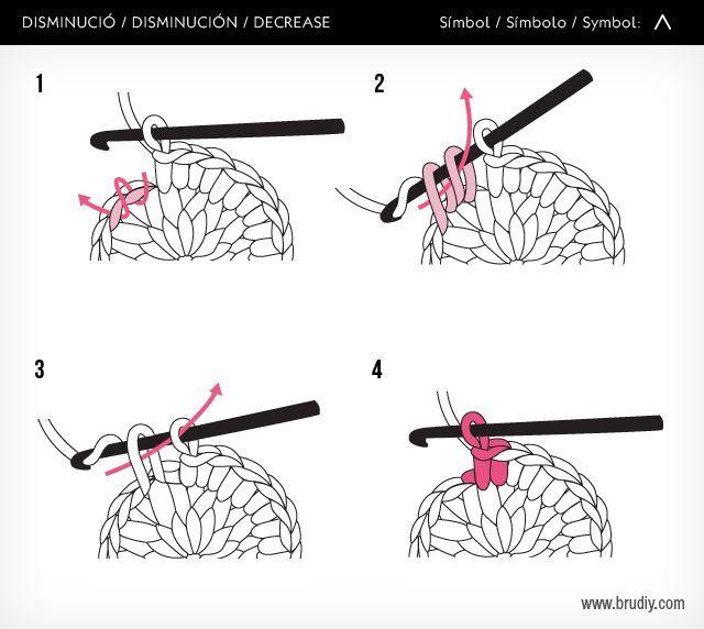Amigurumi Tutorial: Disminuir Puntos a Crochet - Tutorial en Español a mitad del post aquí: http://www.brudiy.com/pages/puntos-de-ganchillo