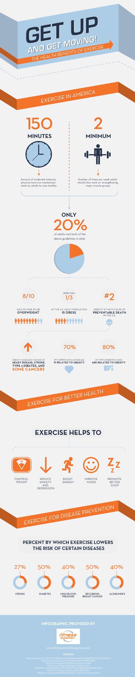 The benefits of exercise for improving employee health